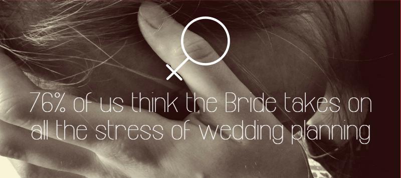 Bridal Stress